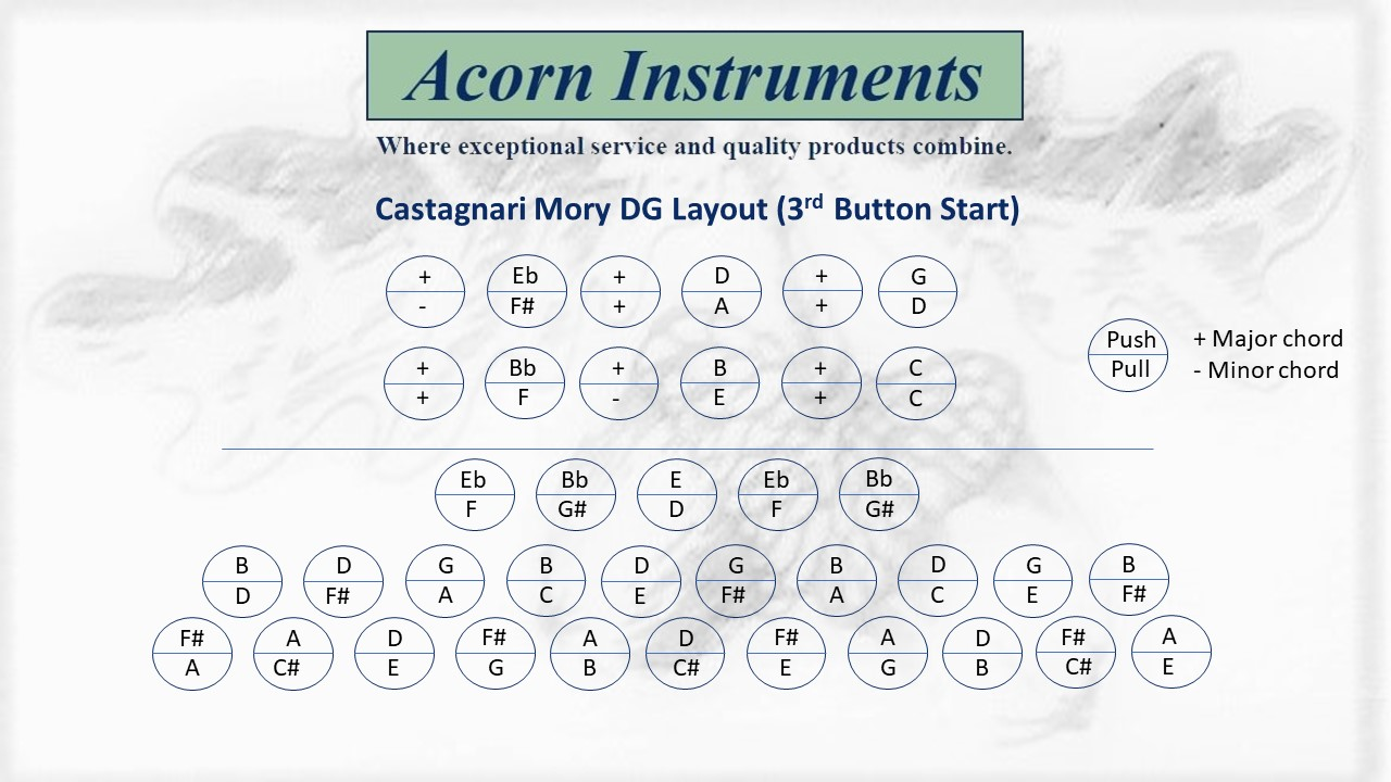 Mory DG Layout 3rd Button Start (Eb/F accidentals)