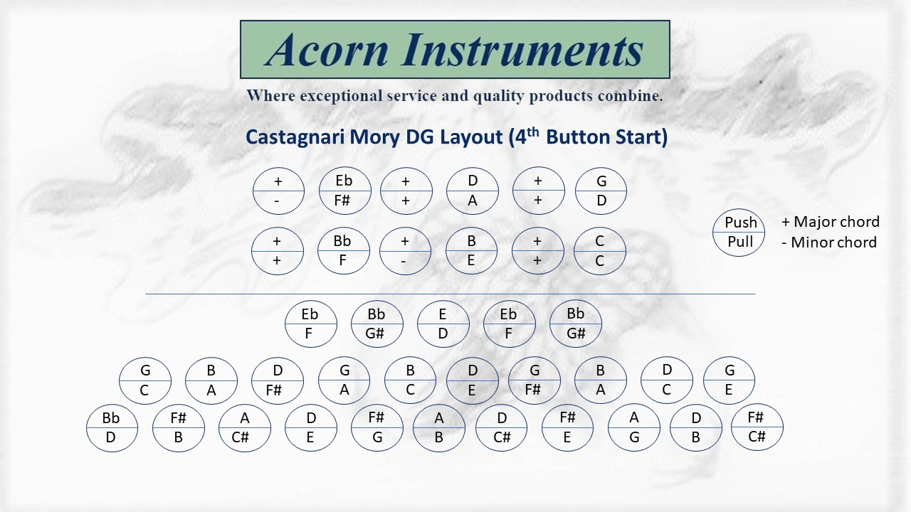 Mory DG Layout 4th Button Start (Eb/F accidentals)