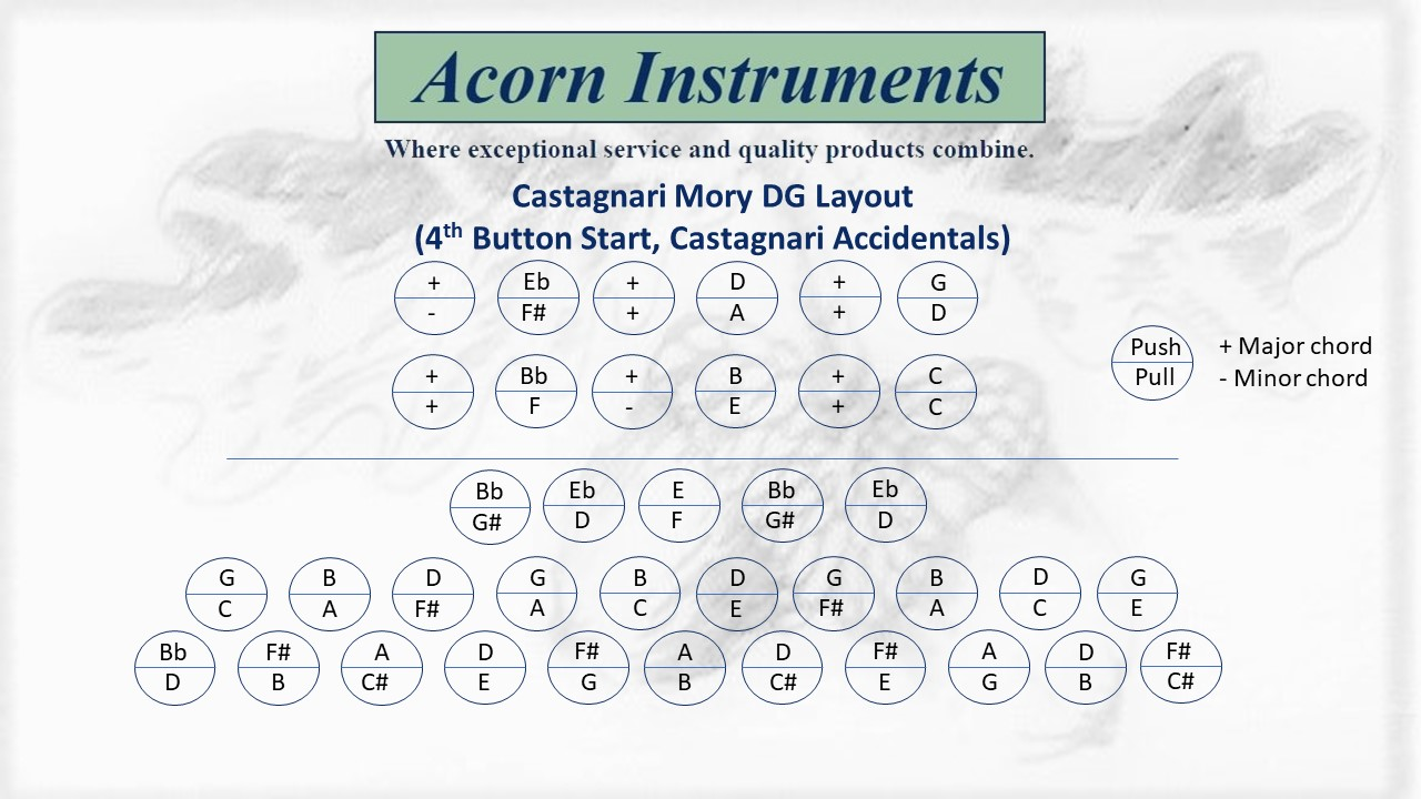 Mory DG Layout 4th Button Start (Castagnari Accidentals)